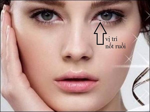 Xem bói nốt ruồi ở mắt có ý nghĩa gì?