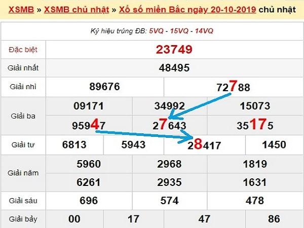 Soi cầu kqxsmb ngày 21/10 chuẩn tỷ lệ trúng cao