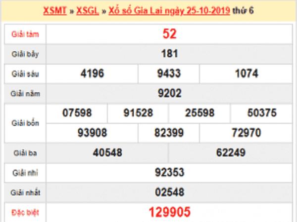Soi cầu KQXSGL ngày 01/11 chuẩn xác