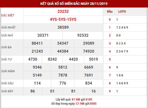 Dự đoán kết quả XSMB Vip ngày 29/11/2019