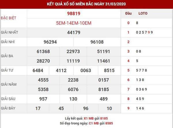 Soi cầu XSMB 23/4/2020 - Soi cầu KQXS miền Bắc