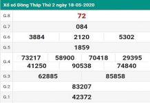 Bảng KQXSDT- Phân tích xổ số đồng tháp ngày 25/05 hôm nay