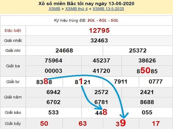 du-doan-xsmb-bach-thu-ngay-14-5-2020-min