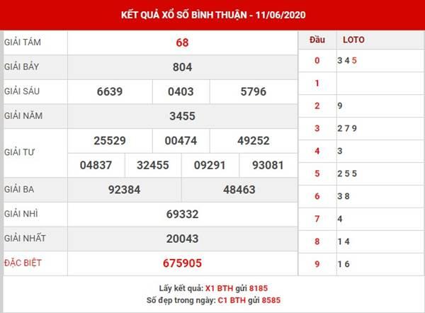Soi cầu kết quả SX Bình Thuận thứ 2 ngày 18-6-2020