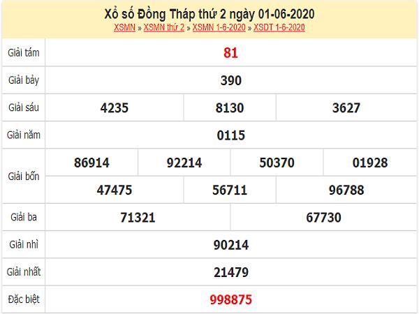 ket-qua-xo-so-Dong-Thap-ngay-1-6-2020 (1)-min