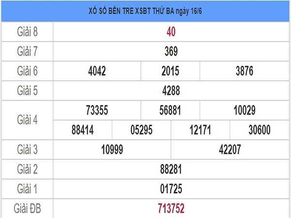 Tổng hợp KQXSBT- soi cầu xổ số bến tre  thứ 3 ngày 23/06 chuẩn xác