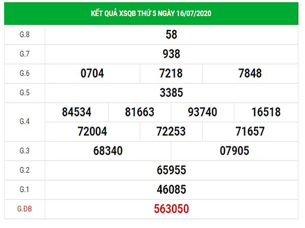 Bảng xổ số quảng bình- Soi cầu KQXSQB ngày 23/07 chuẩn xác