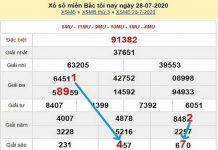 Bảng KQXSMB- Soi cầu xổ số miền bắc ngày 29/07/2020