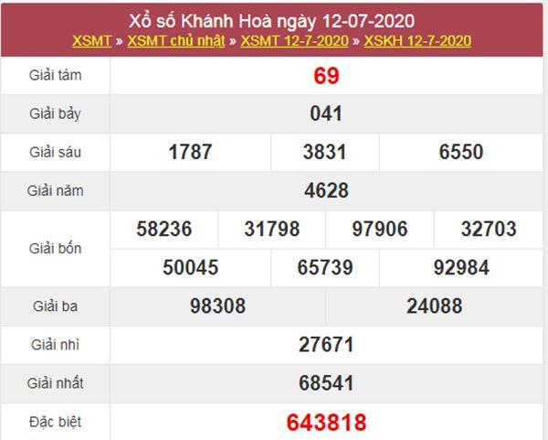 Soi cầu XSKH 15/7/2020 chốt lô số đẹp Khánh Hòa thứ 4