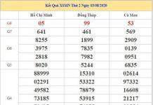 Soi cầu XSMN 10/8/2020 chốt KQXS miền Nam siêu chuẩn