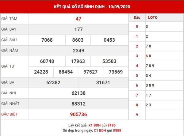 Soi cầu số đẹp XS Bình Định thứ 5 ngày 17-9-2020