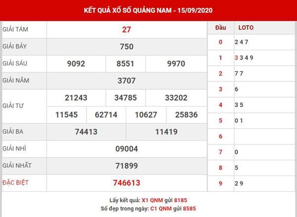 Soi cầu kết quả sổ xố Quảng Nam thứ 3 ngày 22-9-2020