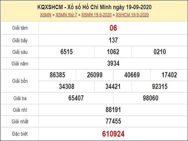 Soi cầu XSHCM 21/9/2020