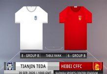 Nhận định Tianjin Teda vs Hebei, 17h00 ngày 22/09