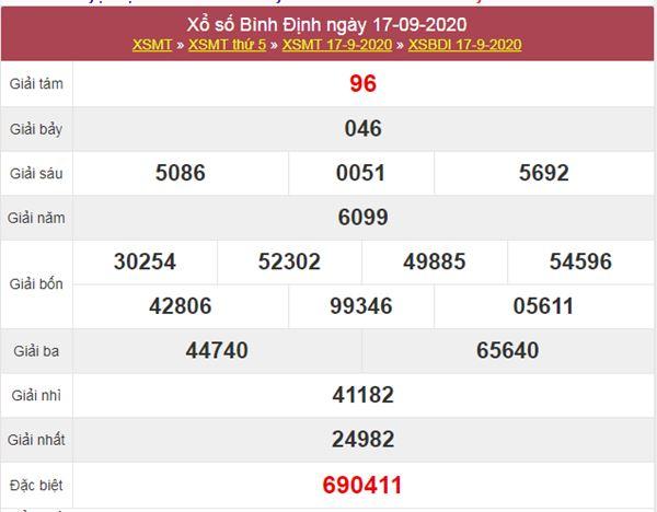 Soi cầu KQXS Bình Định 24/9/2020 chốt KQXSBDI thứ 5