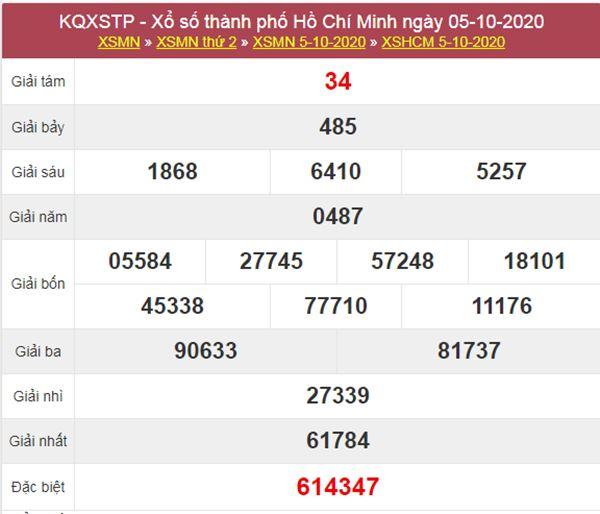 Soi cầu KQXS Hồ Chí Minh 10/10/2020 thứ 7 cực chuẩn