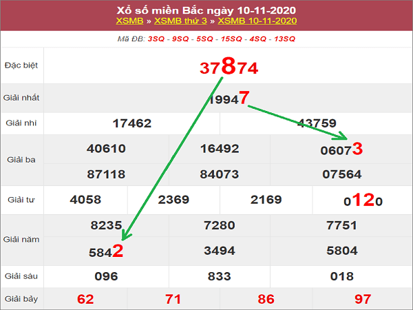 Soi cầu XSMB ngày 11/11/2020- xổ số miền bắc chính xác