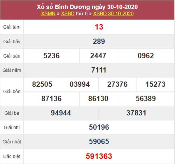 Soi cầu XSBD 6/11/2020 chốt giải đặc biệt Bình Dương cực chuẩn