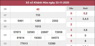 Soi cầu XSKH 25/11/2020 chốt lô VIP Khánh Hòa giờ hoàng đạo