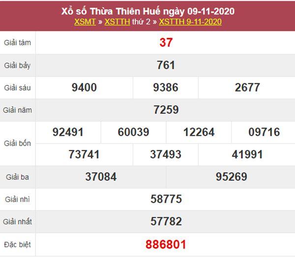 Soi cầu XSTTH 16/11/2020 chốt KQXS Thừa Thiên Huế thứ 2