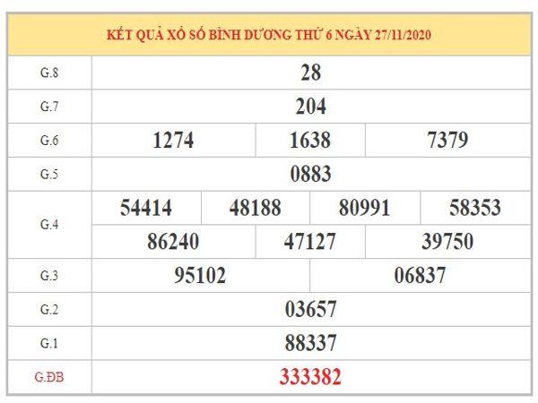 Soi cầu XSBD ngày 4/12/2020 dựa trên kết quả kì trước