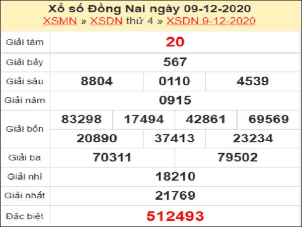 Soi cầu KQXSDN ngày 16/12/2020- xổ số đồng nai của chuyên gia