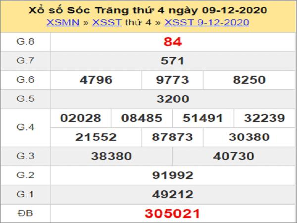 Tổng hợp soi cầu XSST ngày 16/12/2020- xổ số sóc trăng