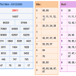Soi cầu XSMB ngày 04/12/2020- xổ số miền bắc hôm nay