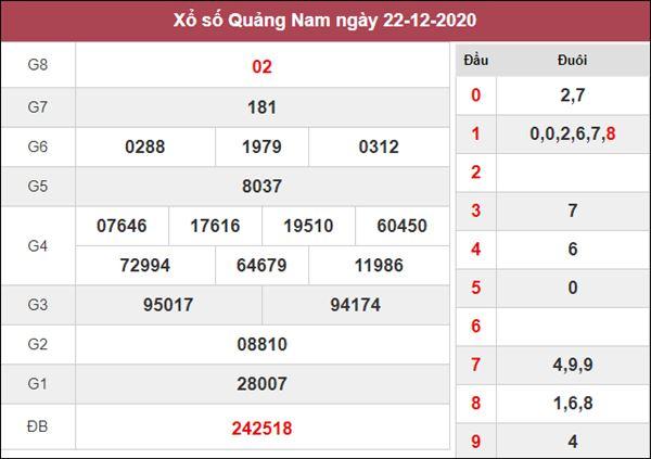 Soi cầu XSQNM 29/12/2020 chốt bạch thủ lô Quảng Nam thứ 3