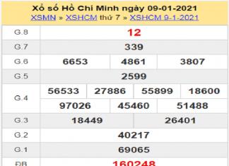 Soi cầu KQXSHCM ngày 11/01/2021- xổ số hồ chí minh