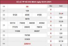 Soi cầu KQXS Hồ Chí Minh 4/1/2021 độ chuẩn xác cao