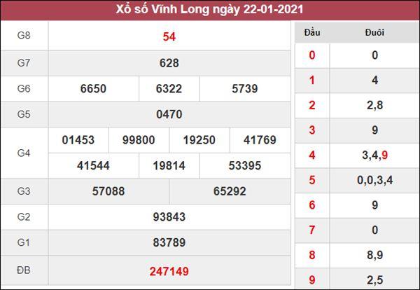 Soi cầu XSVL 29/1/2021 chốt số may mắn Vĩnh Long hôm nay