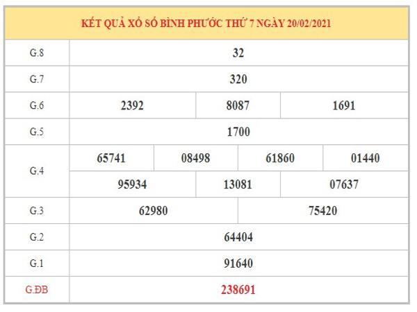 Soi cầu XSBP ngày 27/2/2021 dựa trên kết quả kỳ trước