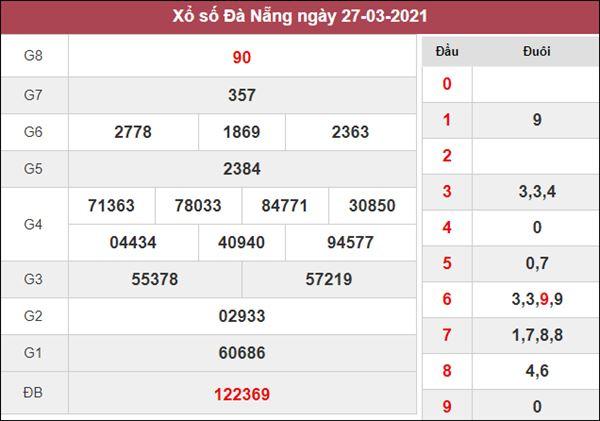 Soi cầu KQXS Đà Nẵng 31/3/2021 thứ 4 siêu chuẩn