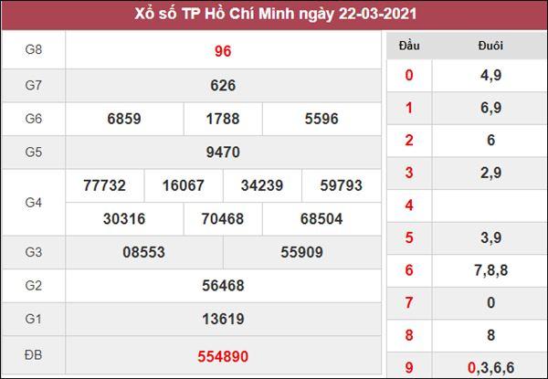 Soi cầu KQXS Hồ Chí Minh 27/3/2021 thứ 7 siêu chuẩn