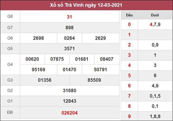 Soi cầu XSTV 19/3/2021 xin số đề Trà Vinh thứ 6 chuẩn xác