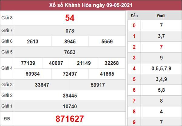 Soi cầu XSKH 12/5/2021 chốt cặp số Khánh Hòa may mắn