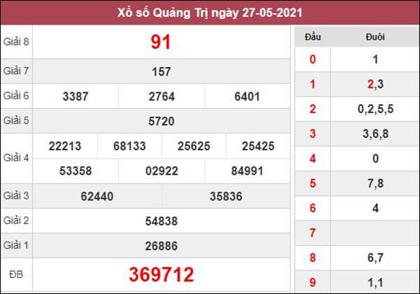 Soi cầu KQXS Quảng Trị 3/6/2021 chốt XSQT siêu chuẩn