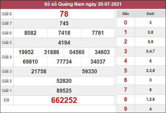 Soi cầu XSQNM ngày 27/7/2021 dựa trên kết quả kì trước