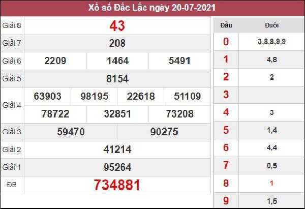 Soi cầu KQXS ĐăkLắc 27/7/2021 chốt XSDLK thứ 3