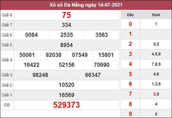 Soi cầu KQXS Đà Nẵng 17/7/2021 chốt XSDNG thứ 7