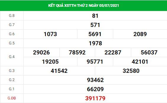 Soi cầu XS Thừa Thiên Huế chính xác thứ 2 ngày 12/07/2021