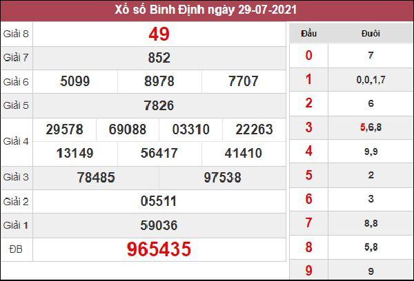 Soi cầu SXBDI 5/8/2021 thứ 5 chốt cặp số may mắn Bình Định