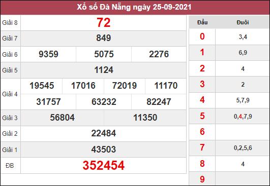 Soi cầu xổ số Đà Nẵng ngày 29/9/2021 dựa trên kết quả kì trước