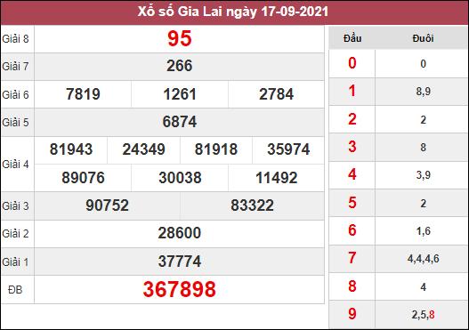 Soi cầu XSGL ngày 24/9/2021 dựa trên kết quả kì trước