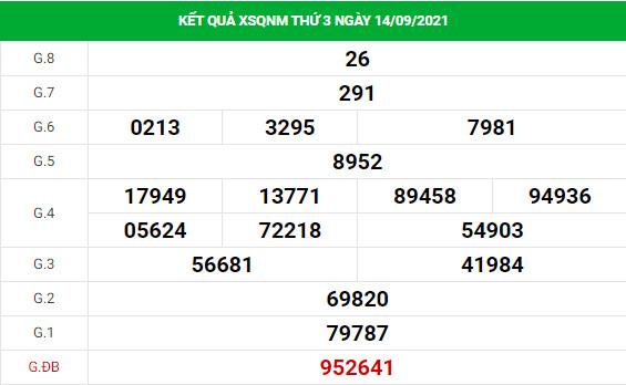 Soi cầu xổ số Quảng Nam 21/9/2021 thống kê XSQNM chính xác
